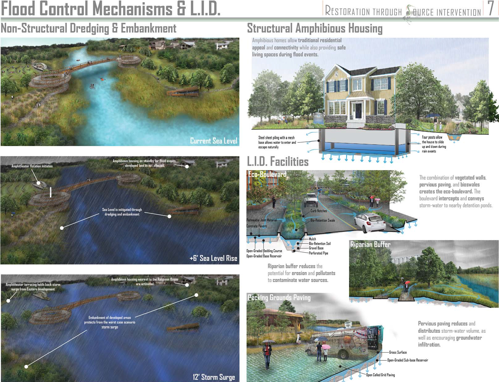 "An example of the community designs proposed in the ""ReS.T.O.R.E."" project."