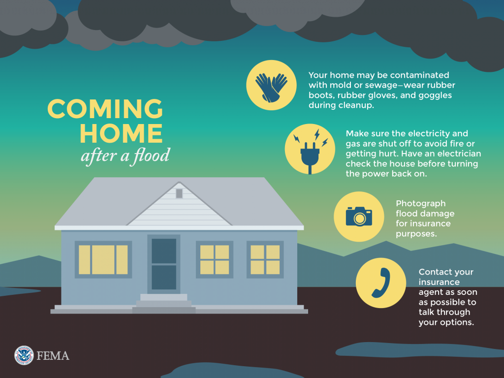 A graphic from FEMA's National Flood Insurance Program features four things survivors can do to protect themselves and begin the recovery process when returning home after a flood. Photo by FEMA Graphic.