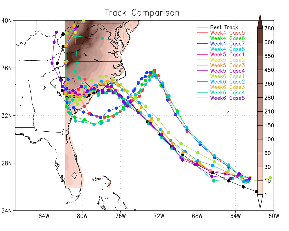 NC A&T students' attempts to recreate the path of Hurricane Florence, by week during the Summer Research Team project. Graphic by Liping Liu.