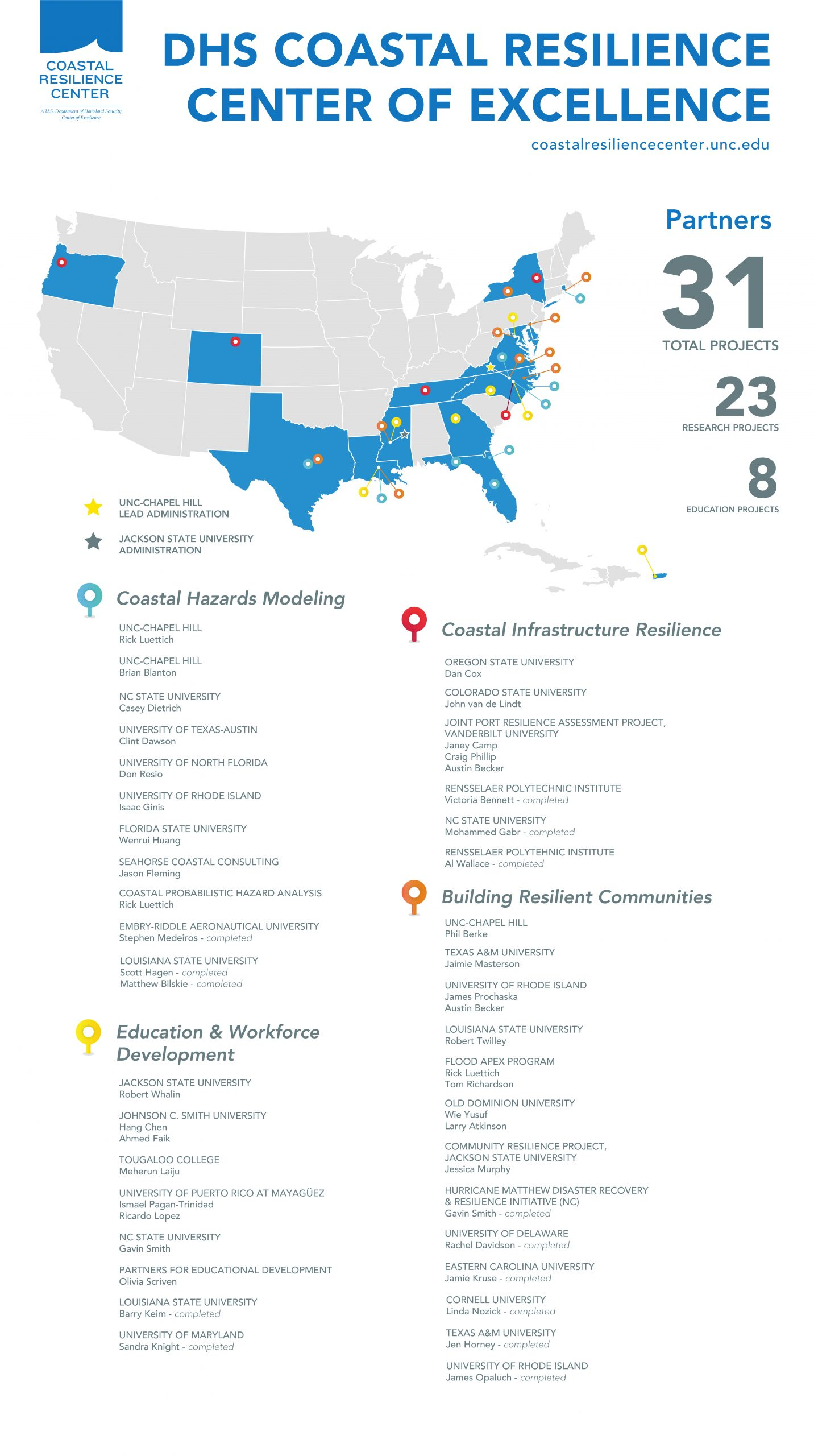 Coastal Resilience Center partners map